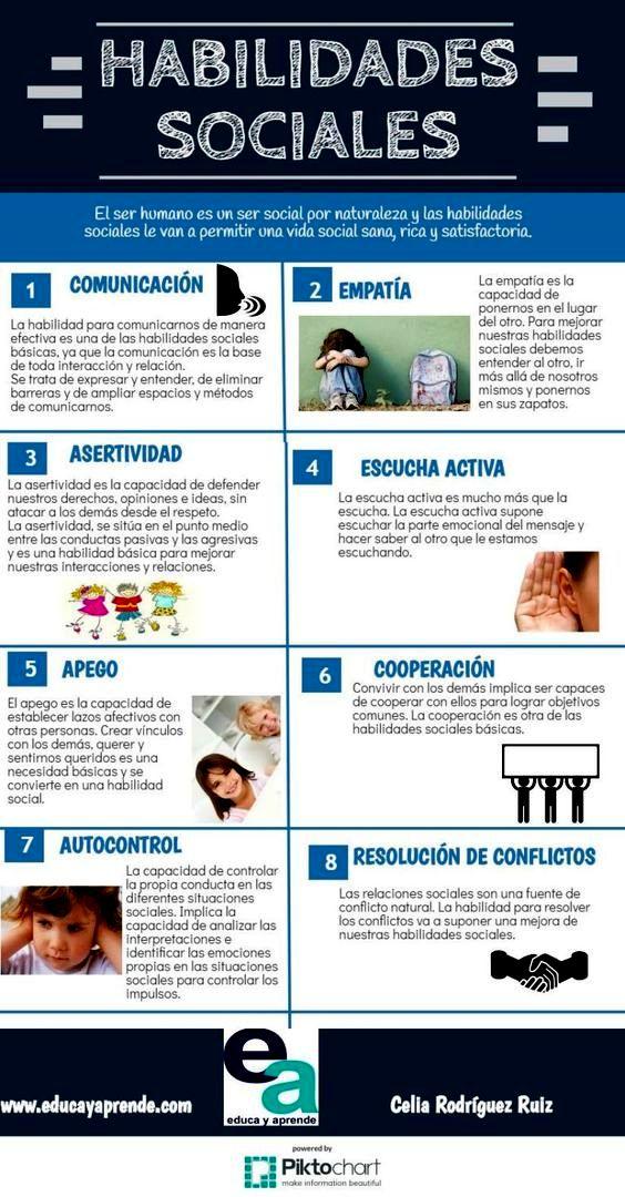 edupunto, habil, social, habilidades, sociales