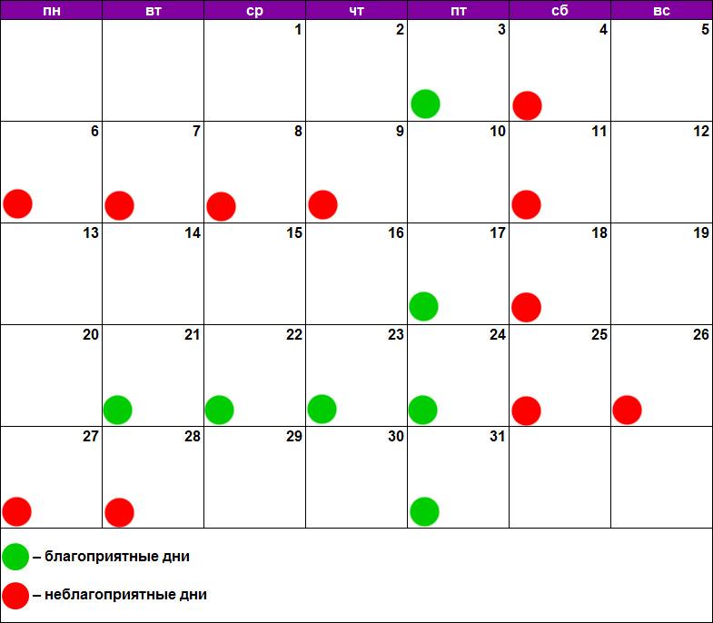Лунный календарь маникюра и педикюра май 2019