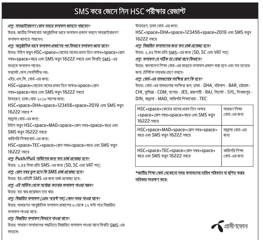 HSC Exam Result 2020 Date Published All Education Board