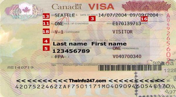 Canada Visa Application in Nigeria - How to Apply for Canadian Visa