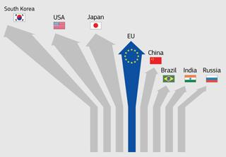 Cada país presenta sus particularidades en cuanto a cultura, inversión y prioridades de financiamiento en innovación. Y Corea del Sur es un buen caso si se sabe seguir.