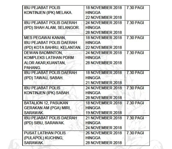 Pengambilan Jawatan Konstabel Polis YA1 dan YT1 2018