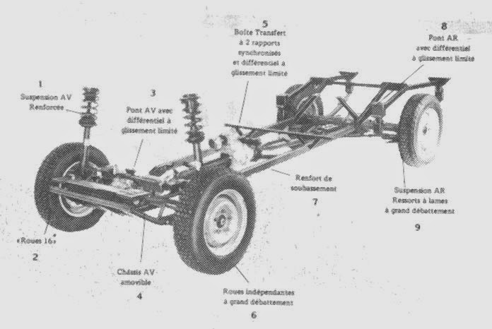 Archivo de autos: La camioneta Peugeot 504 4 x4