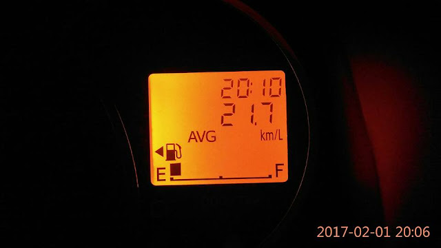 pemakaian bahan bakar rata-rata