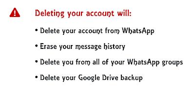 WhatsApp Account Delete होने पर क्या डिलीट होता है