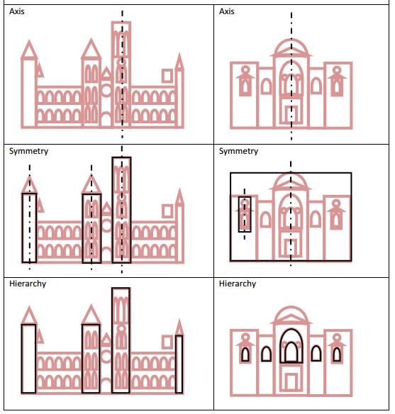 contoh penggunaan 6 prinsip arsitektur