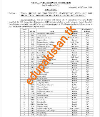 FPCS(Federal Public Service Commission) announces CSS result for 2017 official.This is the official result of CSS exams 2017 announced by FPCS. Federal Public Service Commission (FPCS) organizes CSS exams each year for students who wants to go in administration and other higher seats in Pakistan.