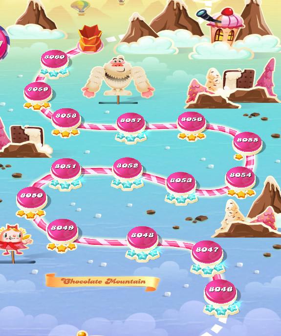 Candy Crush Saga level 8046-8060