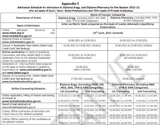 Haryana D.Pharma Admission 2021