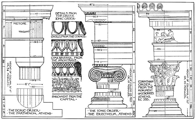 What were some characteristics of Greek architecture and art? - Ancient Greek Architecture