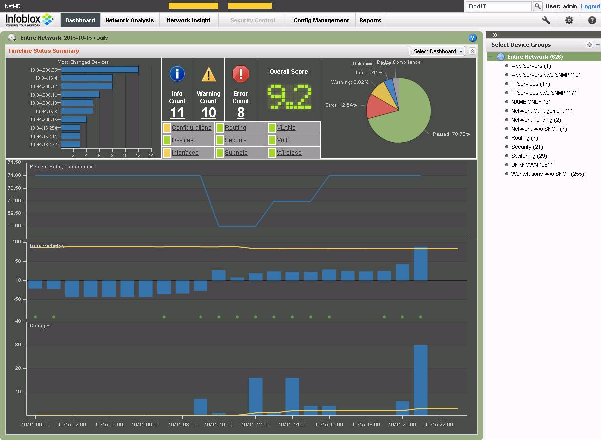 Cyber Security Memo: Use Network Automation Tool Infoblox NetMRI