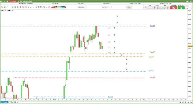 Plan de Trade [18/01/18] CAC40 $cac