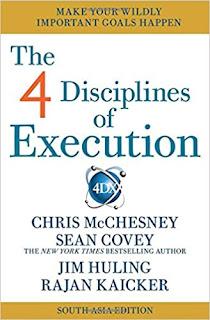 ملخص كتاب تخصصات التنفيذ الأربعة