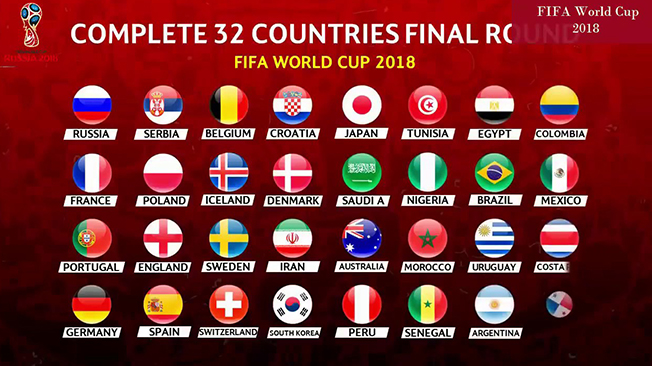 FIFA WORLD CUP 2018 - 32 countries that have qualified