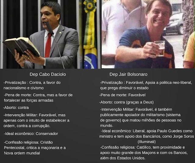 Dep Cabo Daciolo e Jair Bolsonaro