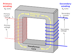 efficiency of transformer