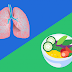 Foods for healthy lungs: What do the lungs need?