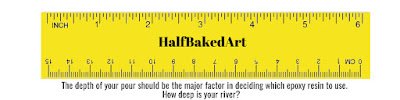 Ruler measures inches and centimeters