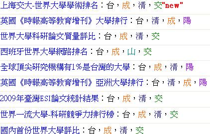 台灣的世界大學排名,教學您看懂最新指標分析(World University Ranking)8