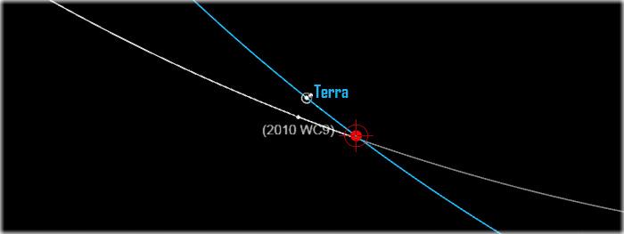 asteroide 2010 WC9 e sua máxima aproximação com a Terra em 15 de maio de 2018