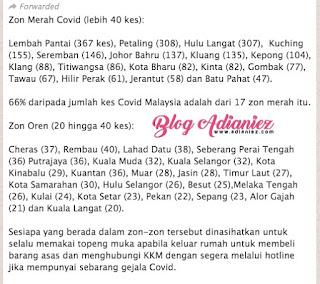 covid 19 PKP di Malaysia