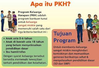 Pengertian Program PKH Kemsos