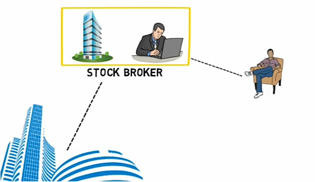 What are stock brokers