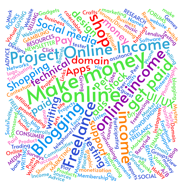 project online income word cloud