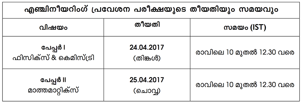 Kerala Engineering Entrance Exam Time Table 2017