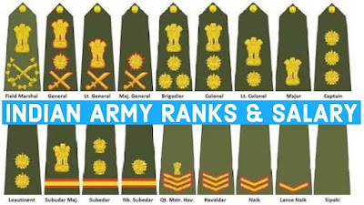 Indian-Army-New-Salary-and-Rank