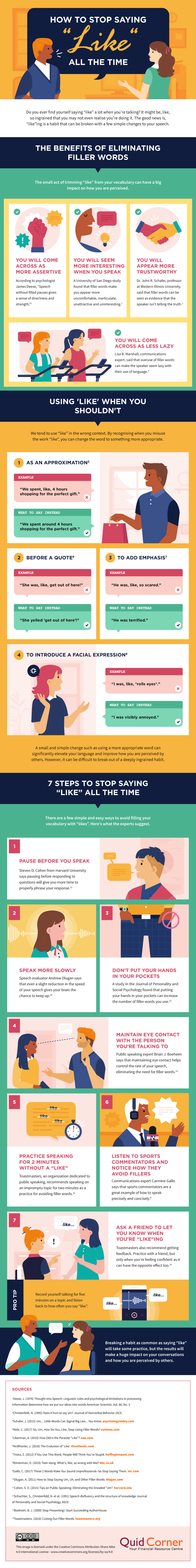 "How to Stop Saying ""Like"" All the Time #infographic"