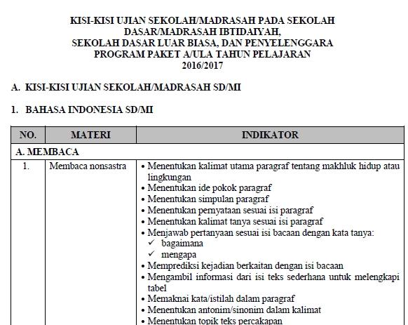 Kisi-Kisi Soal US SD/MI 2017 Mata Pelajaran Bahasa Indonesia