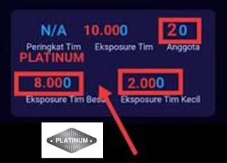 Syarat dan Keuntungan Peringkat Platinum vTube