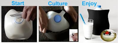This is how easy it is the make the easiest yogurt (kefir/probiotic) ever.