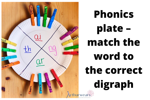 phonics plate - match the word to the correct digraph with the peg