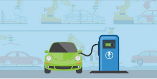 Why electric vehicles are important to us