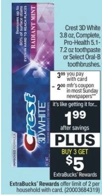 FREE Crest Toothpaste or Toothbrush CVS Deal 8/29-9/4