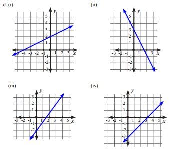 Soal Dan Pembahasan Uji Kompetensi 4 Matematika Kelas 8 Bab Persamaan Garis Lurus Kedai Mipa