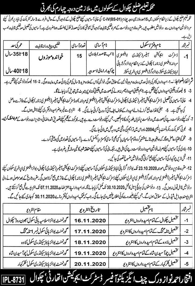 Education Department Job 2021 Advertisement For Naib Qasid, Chowkidar, Mali and Sweeper Post in Pakistan