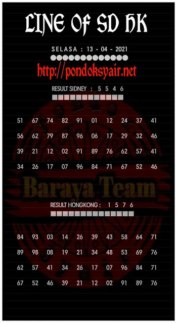 Syair HK Baraya 13 April 2021