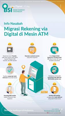 Migrasi rekening BSI lewat ATM