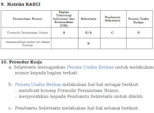 Mengenal RASCI (responsibility charts/matriks)