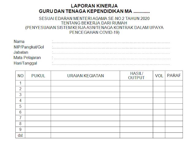 Format laporan Kinerja Guru dan Pegawai