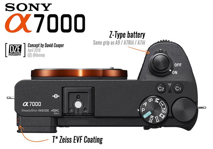 Концепт Sony A7000