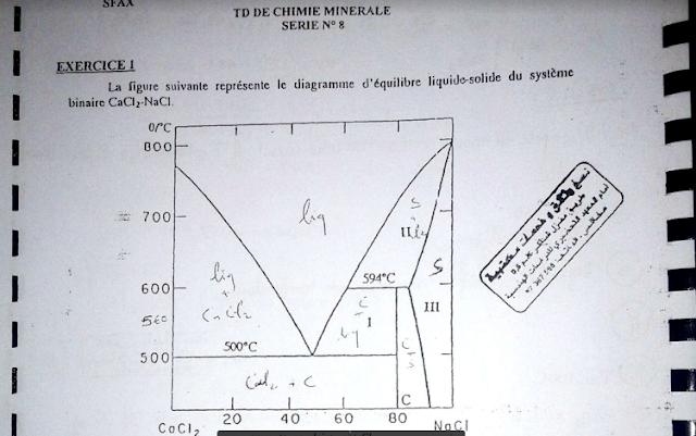 Diagramme De Phase  Series Corrig U00e9s 4 En Pdf