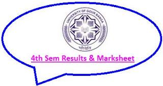 UGB 4th Sem Result 2021