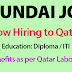 Hyundai Engineering & Construction Jobs Vacancies 2020 | Recruitment to Qatar