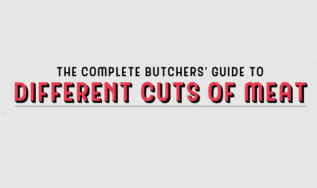 The Complete Guide to Different Cuts of Meat