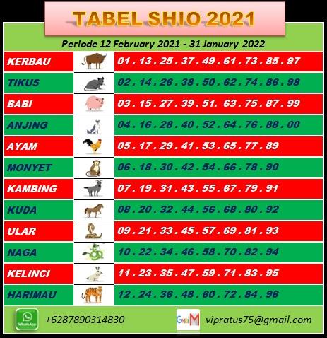 SHIO 2021