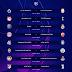 دوري أبطال أوروبا : مباريات اليوم